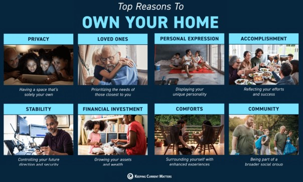 top reasons to own home 3